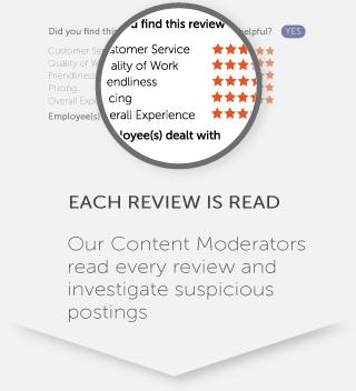 Car Dealer Reviews >> Car Dealer Reviews Dealership Ratings Cars For Sale Dealerrater Com